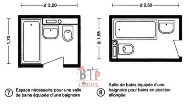 Pieces D Habitation Salles De Bains Extrait Du Livre