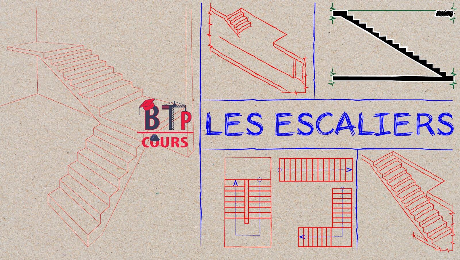 Escalier Bois Entre Deux Murs les escaliers (définition et dimensionnement) | cours btp