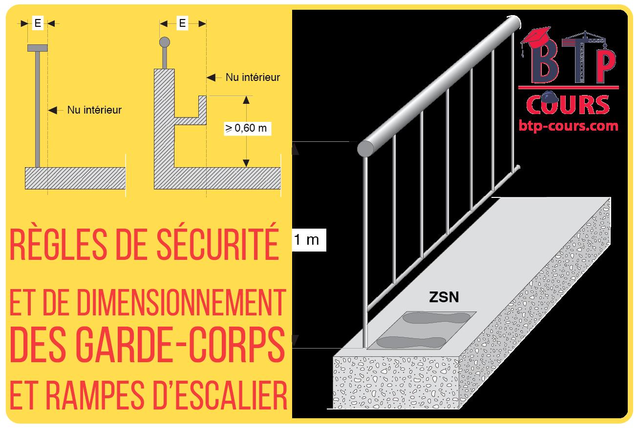 Règles De Sécurité Et De Dimensionnement Des Garde Corps Et